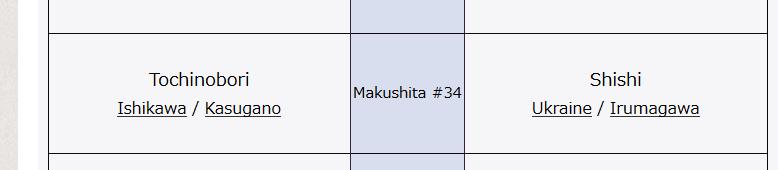 makushita 34